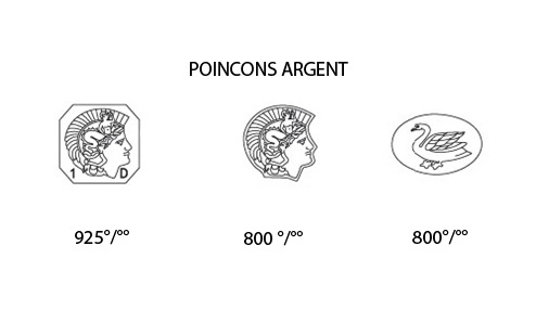 or_achat_or_argent_poincon